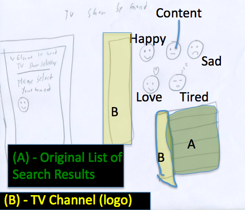 Tv show mood find any tv show by mood scott abromowitz for Find and design tv show